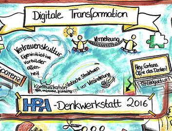 Hamburger Port Authority und Digitale Transformation